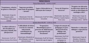 MINICURSOS1